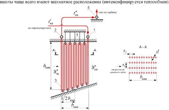 печь термофор с выносным теплообменником