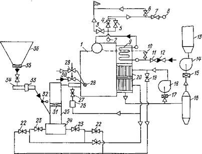 Схема пылеугольной топки с