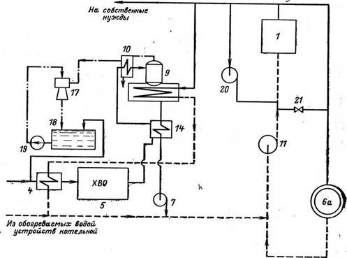Паровой котел РИ-5М | Самые