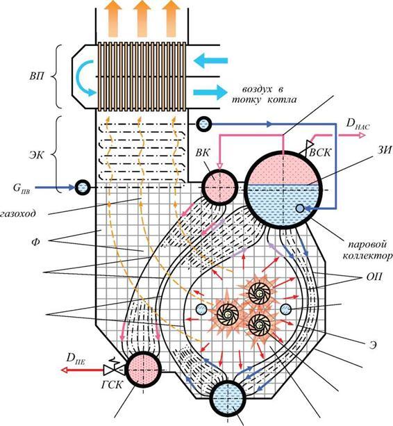 Схема конвективного пучка котла фото 9